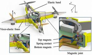 Rigid To Flexible Drone Can Survive Crashes