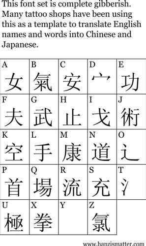 gibberish asian font | Obviously the characters themselves