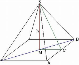 Quadratische Pyramide A Berechnen : mp forum quadratische pyramide oberfl che und mantel berechnen matroids matheplanet ~ Themetempest.com Abrechnung