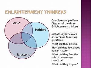 Hobbes Vs Locke Venn Diagram