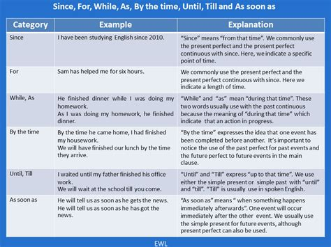 Using Since, For, While, As, By The Time, Until, Till And As Soon As  English Learn Site