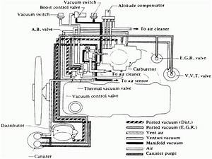 1986 Nissan Pickup Z24 Engine Diagram Distributor
