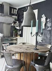 Cuisine Deco Industrielle : cuisine industrielle style d co r cup ~ Carolinahurricanesstore.com Idées de Décoration