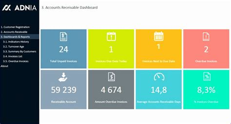 dashboard excel templates exceltemplates exceltemplates