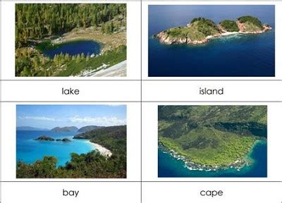 land water forms nomenclature