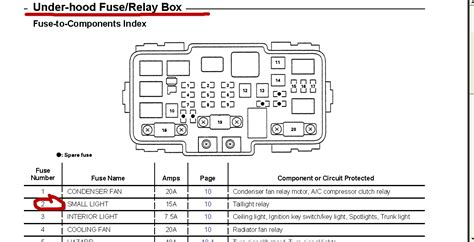 wiring diagram for 2004 honda civic ireleast in 2004