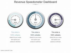 Revenue Speedometer Dashboard Ppt Diagrams