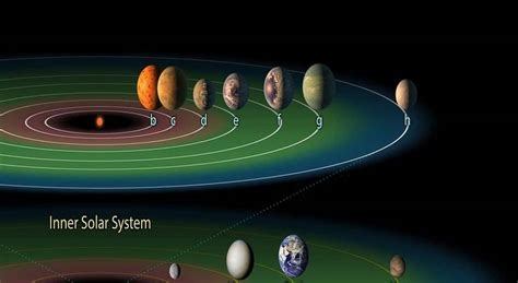 Other stars could have as many as seven Earth-like planets ...