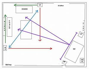 Corner Setup Problem Home Theater Forum And Systems