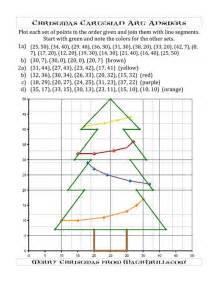 christmas is coming so we thought you might enjoy this christmas cartesian art christmas tree