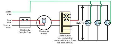Draw Schematic Diagram The Common Domestic Electric