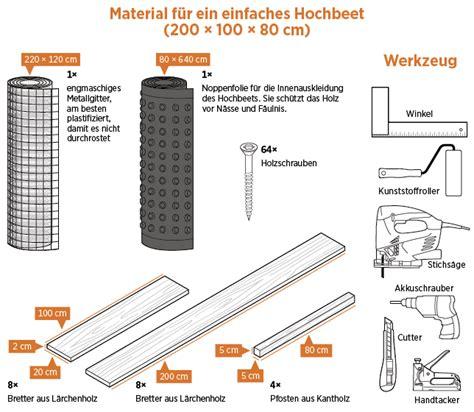 Bauanleitung Hochbeet Holz by Bauanleitung Hochbeet Selber Bauen Hochbeet Selber Bauen
