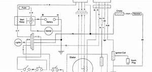 Hammerhead Twister 250 Wiring Diagram