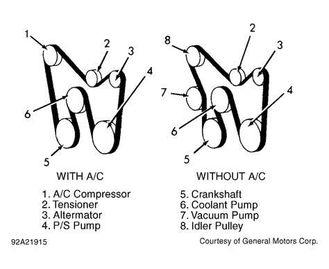 1988 Chevy K1500 Serpentine Belt Diagram by 1993 Chevrolet Serpentine Belt Routing And Timing