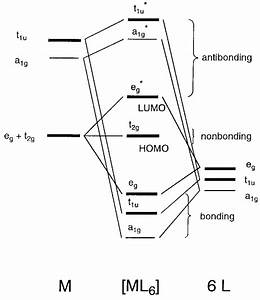 6 3  Electronic Structure Of Complexes  Part 2