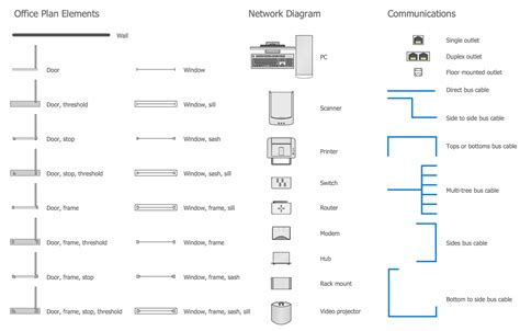 Building Symbol For Cabling Diagram by Network Layout Floor Plans Solution Conceptdraw