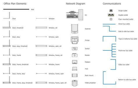 Network Layout Floor Plans Solution   ConceptDraw.com