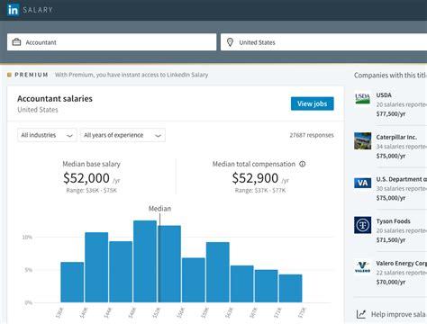top  salary comparison tools