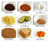 Как похудеть быстро и эффективно в домашних условиях на 15 кг за неделю