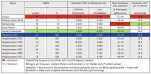 Was Kostet Hausbau : estrich kosten pro qm pflaster verlegen kosten pro qm ~ Michelbontemps.com Haus und Dekorationen