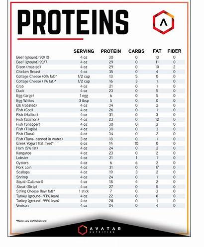 Lists Reference Protein Avatar Quick Proteins Medium
