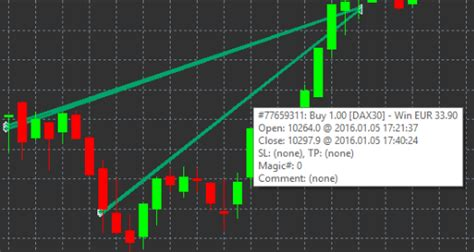 New input field allows to select use. Indicateurs MetaTrader 4 - MT4 Edition Suprême - Admiral ...