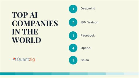 Top Companies in the World Winning the Race for AI ...