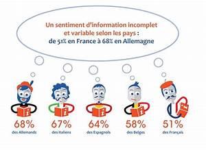 Liste Assurance : l 39 argus de l 39 assurance assurance affinitaire des consommateurs toujours m fiants secteur ~ Gottalentnigeria.com Avis de Voitures