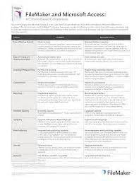 microsoft basic resume exles cabinet maker resume template bestsellerbookdb