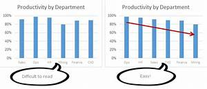 How To Do An Org Chart In Excel 5 Simple Rules For Making Awesome Column Charts Chandoo