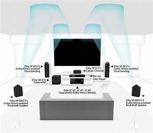 Pioneer Atmos Speaker Diagram Full Screen Image