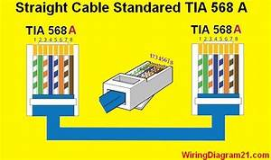 Straight Through Cable Color Code Wiring Diagram A