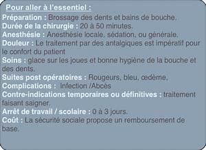 La Poste Contre Remboursement : dents de sagesse ~ Medecine-chirurgie-esthetiques.com Avis de Voitures