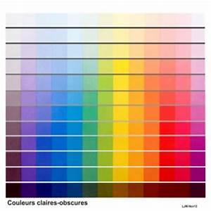 approche et contrastes des couleurs les bases du dessin With toute les couleurs de peinture