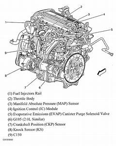 2002 Saturn L300 Parts Diagram  U2022 Wiring Diagram For Free