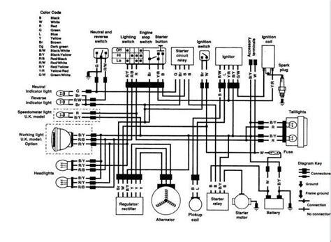 Kawasaki Lakota Wiring Diagram Parts Auto