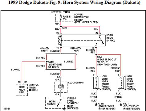 Need Color Coded Wiring Diagram For Dakota Tilt
