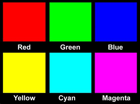 display color calibration color calibration swatches