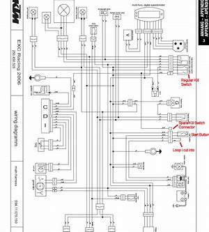 1996 Ktm 300 Exc Wiring Diagram 27972 Centrodeperegrinacion Es