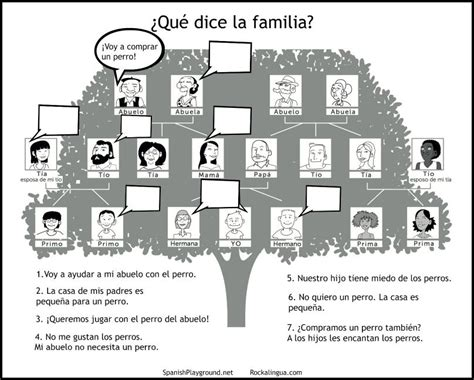 spanish family tree worksheet worksheet