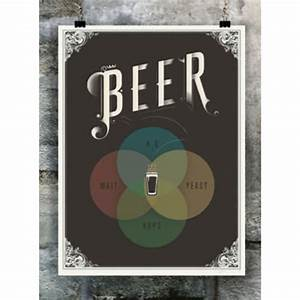 Beer Prints From Pop Chart Lab