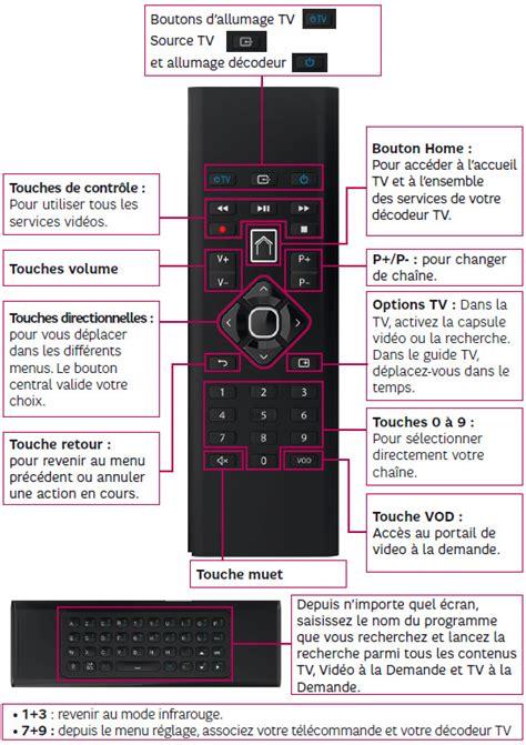 si鑒e sfr comment associer et utiliser la télécommande du décodeur plus de sfr