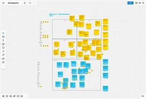 Sprint Retrospective  U2013 Miro Guide To Visual Collaboration