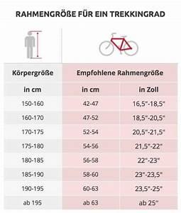 Rahmengrösse Berechnen : rahmengr e h he beim trekkingrad online berechnen ~ Themetempest.com Abrechnung