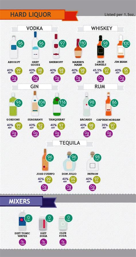 ketogenic diet  alcohol   mix ruled