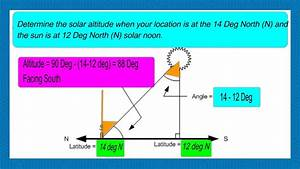 How To Calculate Solar Altitude Angle