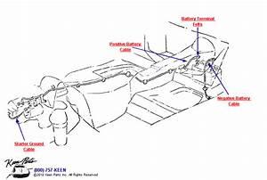 1969 Corvette Battery Cables  Top Position  Parts