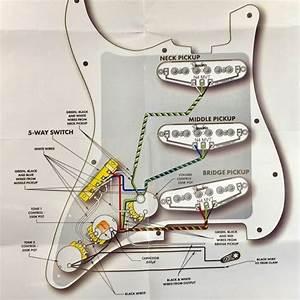 Fender Gen4 Noiseless Stratocaster Pickup Set