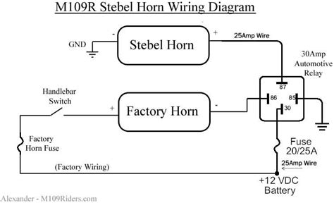 Stebel Nautilu Air Horn Wiring Diagram by New Stebel Horn Wiring