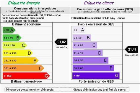 Classe Energie E Maison Classe Energie Appartement C Est Quoi